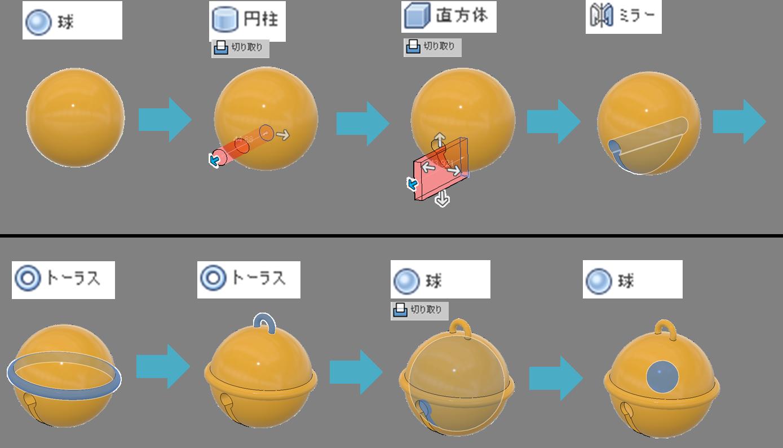 鈴のモデリング-
