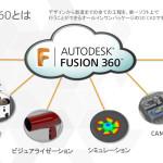 Fusion-360