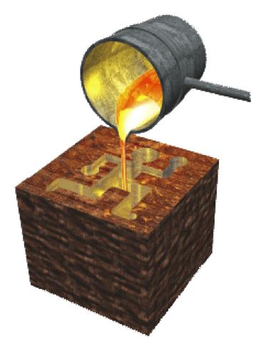 金属製品の作り方:鋳造