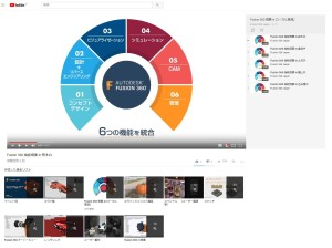 Fusion 360 概要説明 in リアル日本語化 プロジェクト♪