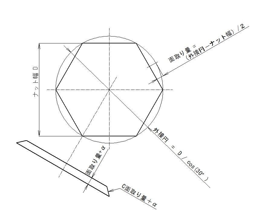 08-09面取り計算2