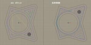 Fusion360_CAMの特徴の一つでもある、負荷制御とは?