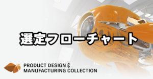 Autodesk社ソフトの選定フローチャートを作りました! ~PDMコレクション・Inventor・Fusion 360のどれ使えばいいの?~