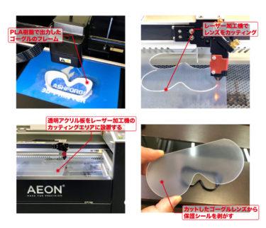 APPLE TREE、FLASHFORGE製3Dプリンターを使って医療用ゴーグルを生産へ!